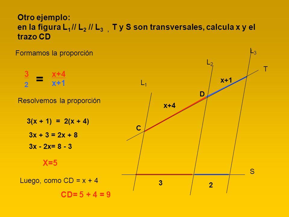 Otro ejemplo: en la figura L1 // L2 // L3 , T y S son transversales, calcula x y el trazo CD