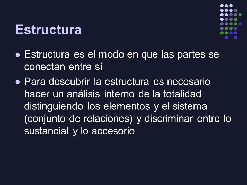 Estructura Estructura es el modo en que las partes se conectan entre sí.