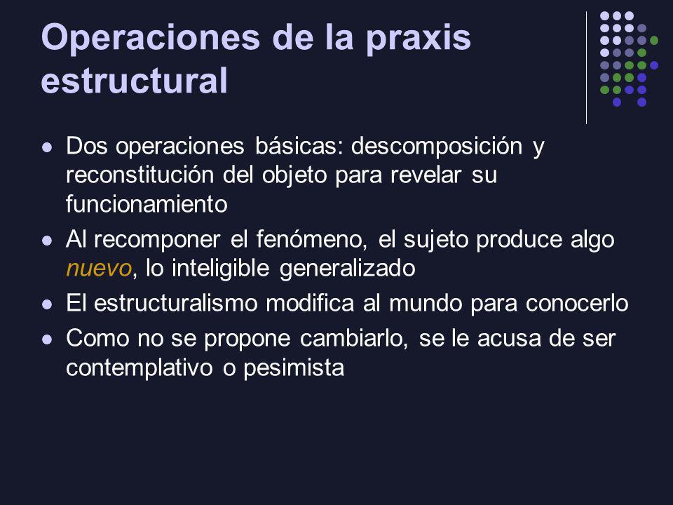 Operaciones de la praxis estructural
