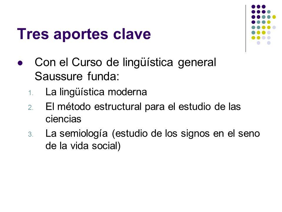 Tres aportes clave Con el Curso de lingüística general Saussure funda: