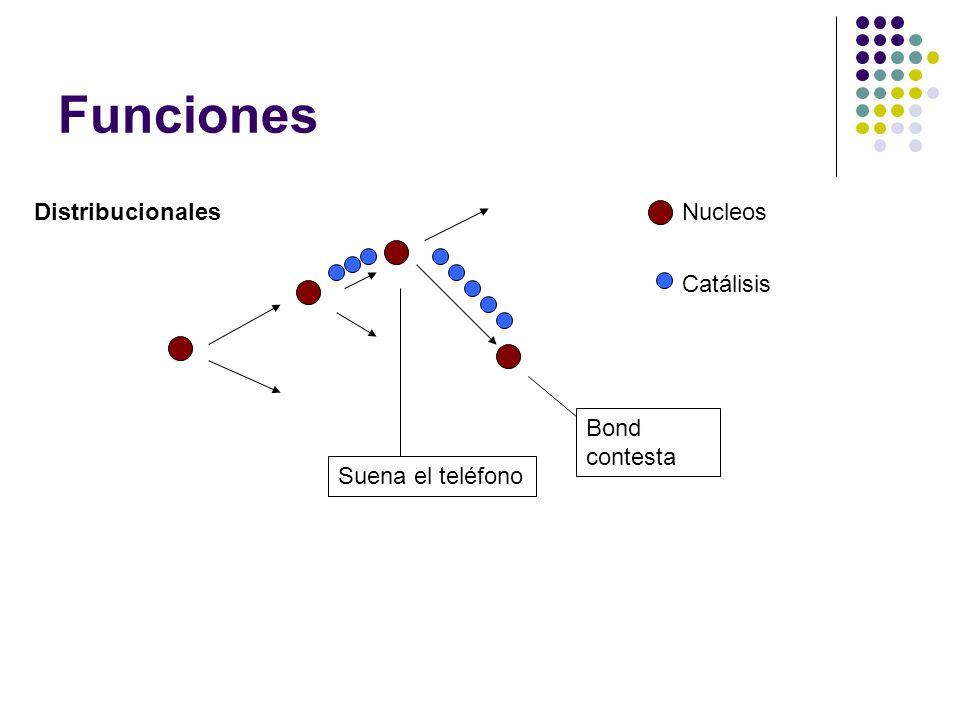 Funciones Distribucionales Nucleos Catálisis Bond contesta