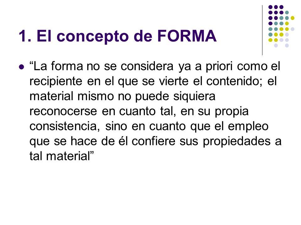 1. El concepto de FORMA