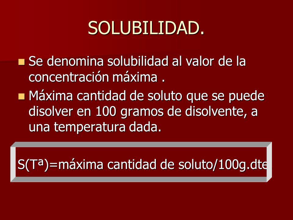 SOLUBILIDAD. Se denomina solubilidad al valor de la concentración máxima .