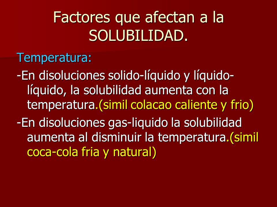 Factores que afectan a la SOLUBILIDAD.