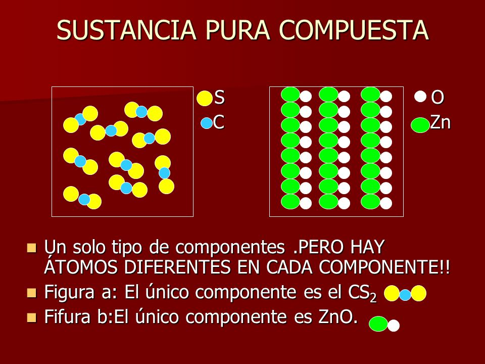 SUSTANCIA PURA COMPUESTA