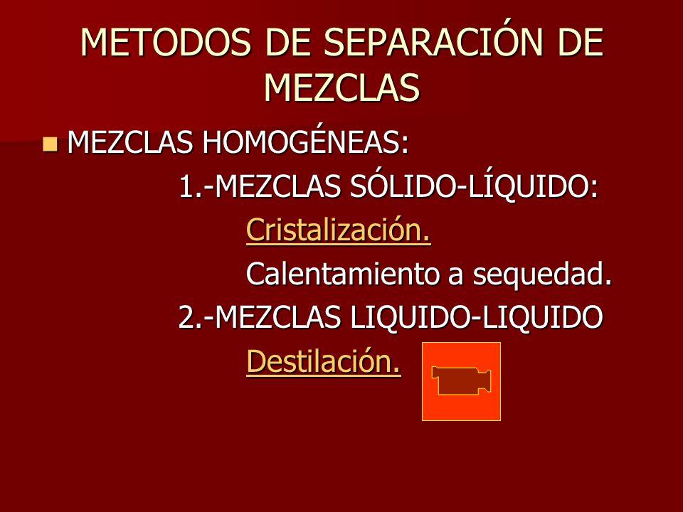 METODOS DE SEPARACIÓN DE MEZCLAS