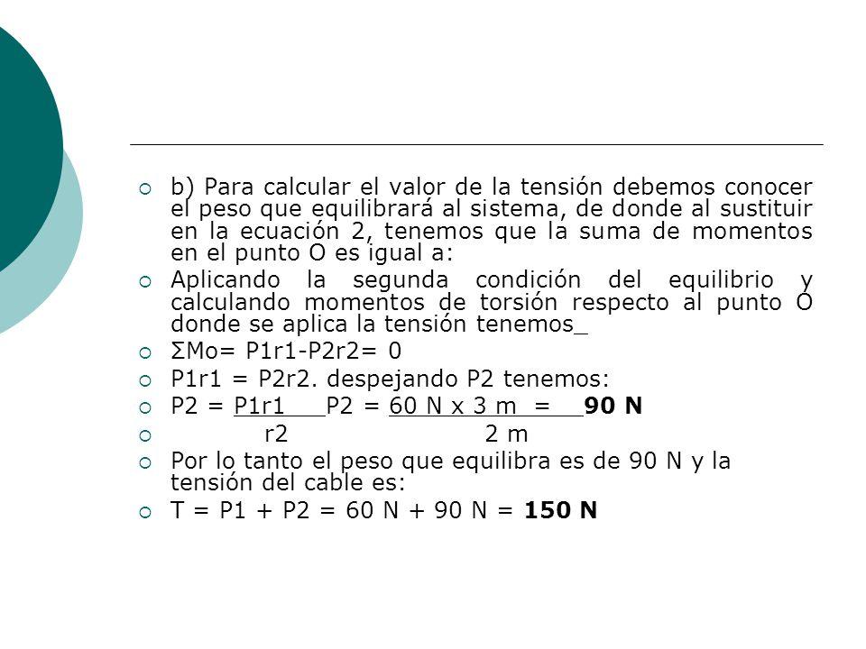b) Para calcular el valor de la tensión debemos conocer el peso que equilibrará al sistema, de donde al sustituir en la ecuación 2, tenemos que la suma de momentos en el punto O es igual a: