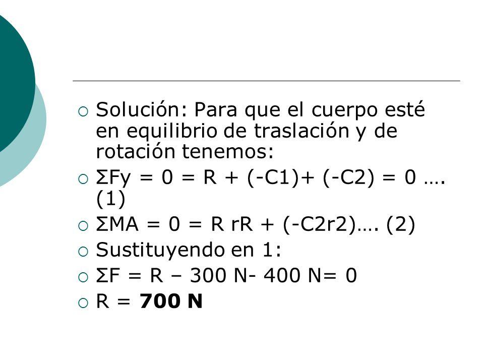 Solución: Para que el cuerpo esté en equilibrio de traslación y de rotación tenemos: