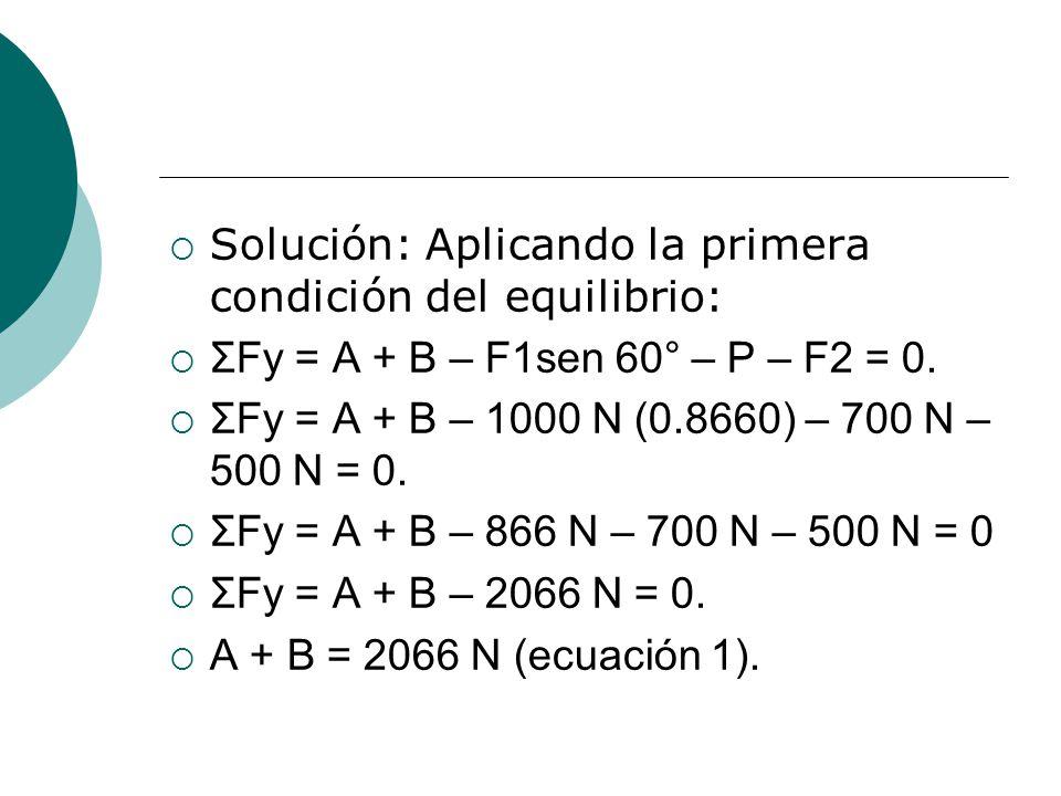 Solución: Aplicando la primera condición del equilibrio:
