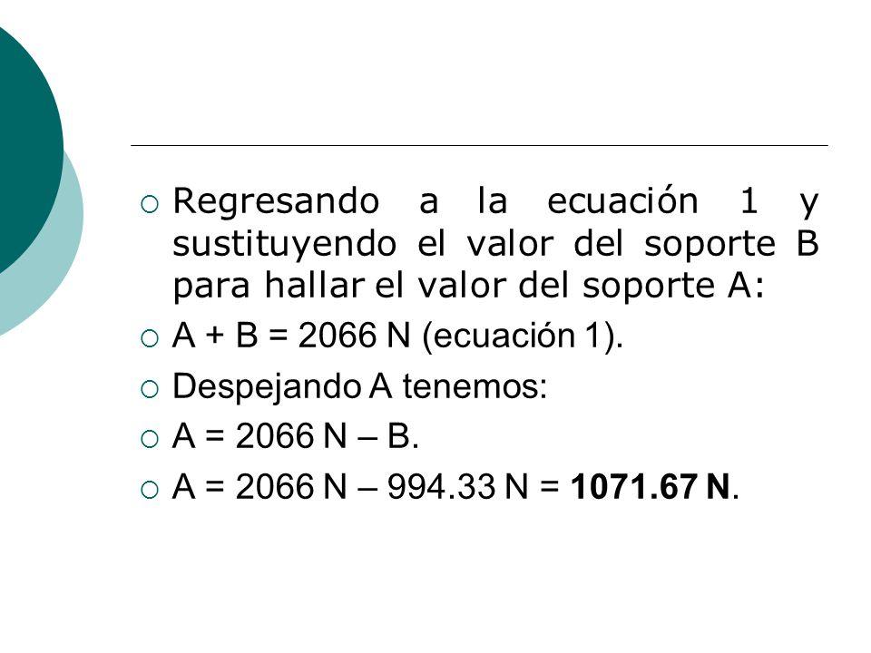 Regresando a la ecuación 1 y sustituyendo el valor del soporte B para hallar el valor del soporte A: