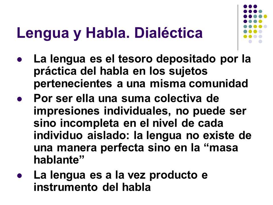 Lengua y Habla. Dialéctica