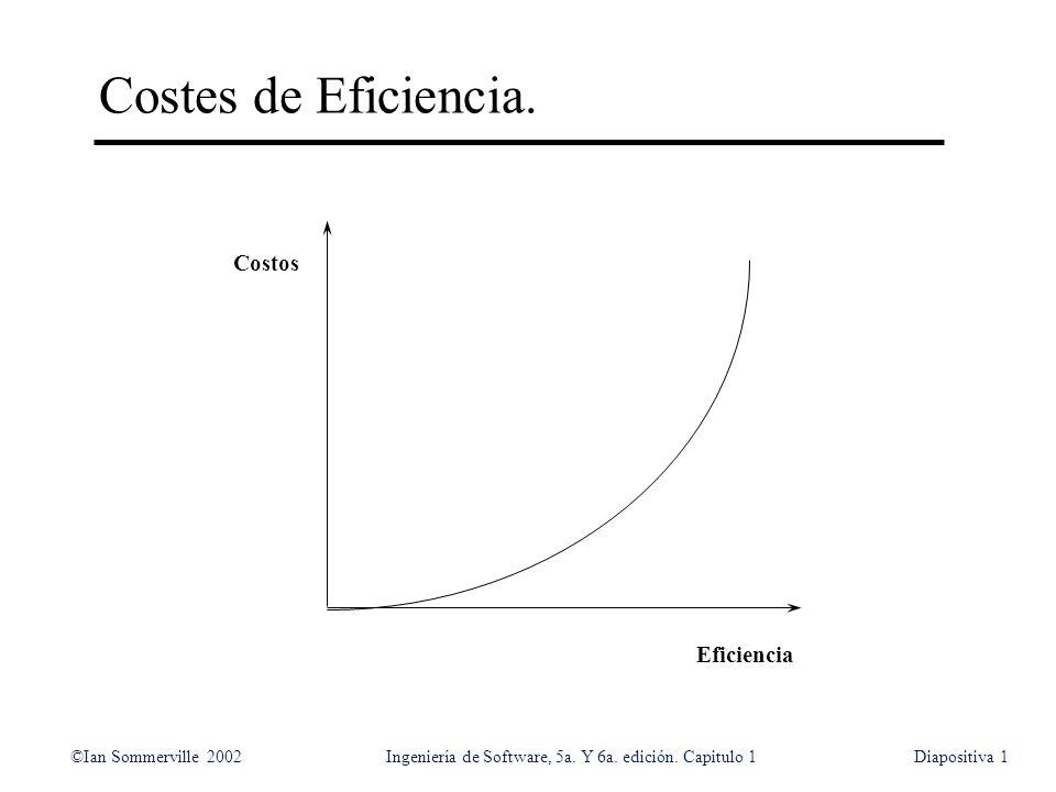 Costes de Eficiencia. Costos Eficiencia