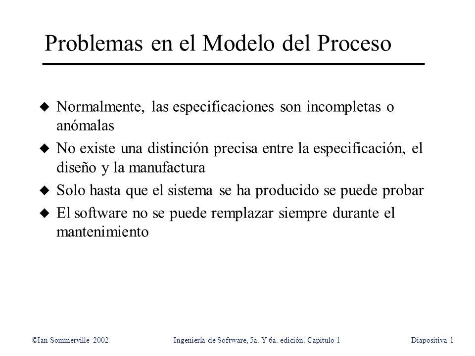 Problemas en el Modelo del Proceso