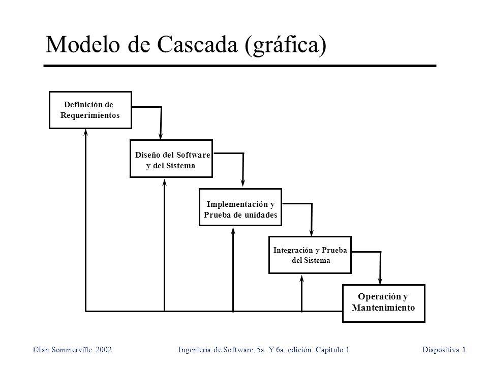 Modelo de Cascada (gráfica)