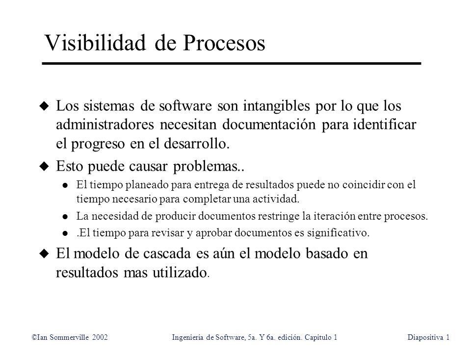 Visibilidad de Procesos