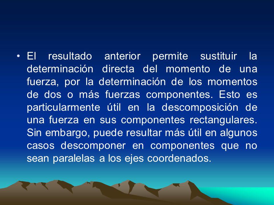 El resultado anterior permite sustituir la determinación directa del momento de una fuerza, por la determinación de los momentos de dos o más fuerzas componentes.