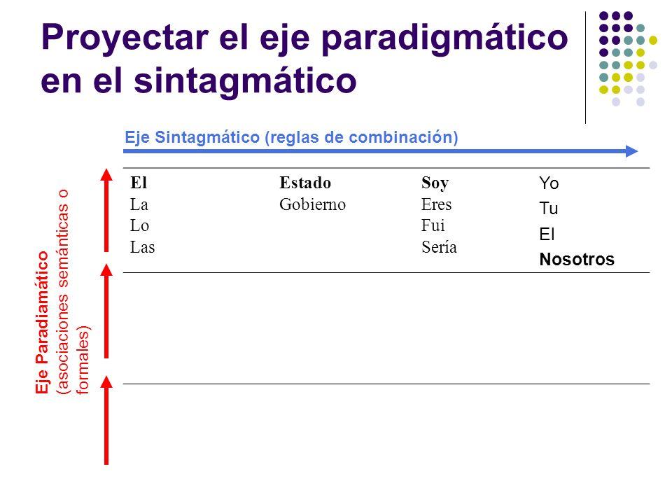 Proyectar el eje paradigmático en el sintagmático