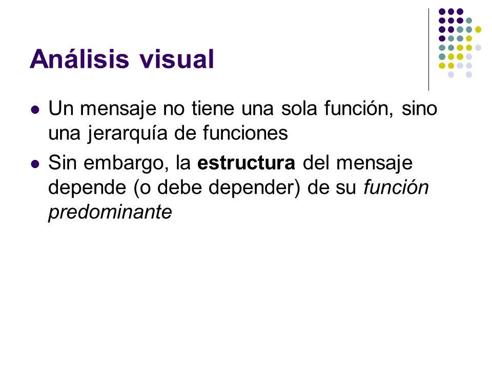 Análisis visual Un mensaje no tiene una sola función, sino una jerarquía de funciones.