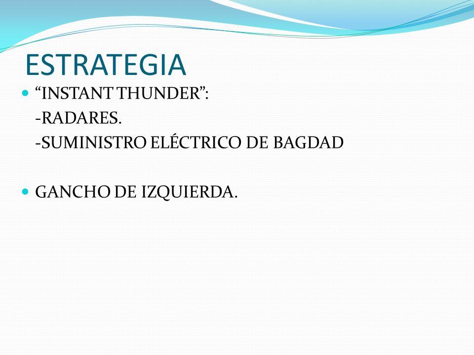 ESTRATEGIA INSTANT THUNDER : -RADARES.