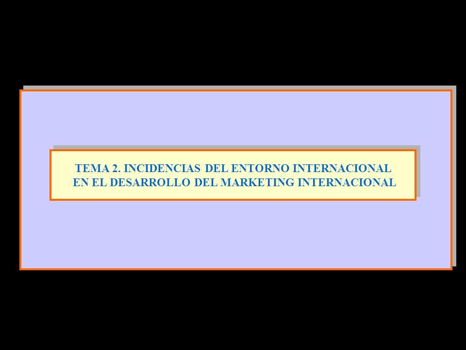 TEMA 2. INCIDENCIAS DEL ENTORNO INTERNACIONAL