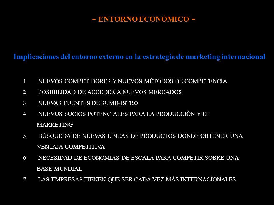 - ENTORNO ECONÓMICO - Implicaciones del entorno externo en la estrategia de marketing internacional.