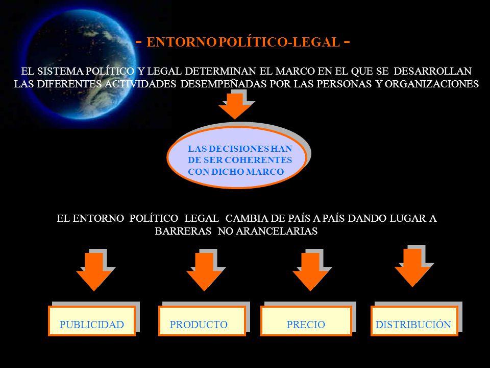 - ENTORNO POLÍTICO-LEGAL -