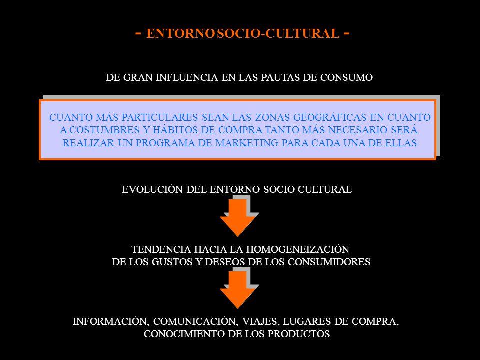 - ENTORNO SOCIO-CULTURAL -