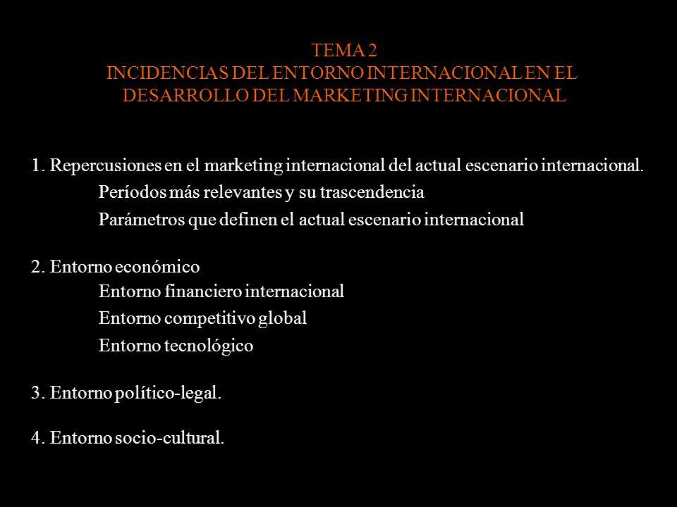INCIDENCIAS DEL ENTORNO INTERNACIONAL EN EL