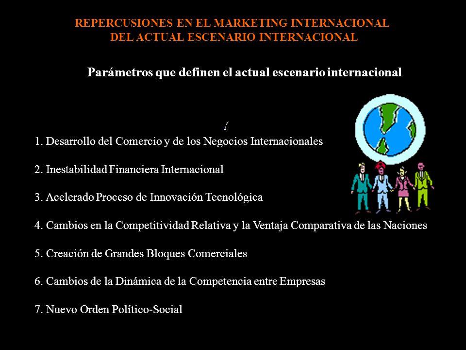 Parámetros que definen el actual escenario internacional