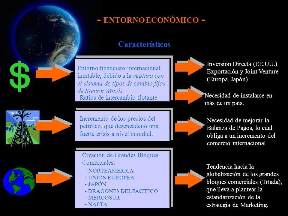 - ENTORNO ECONÓMICO - Características Inversión Directa (EE.UU.)