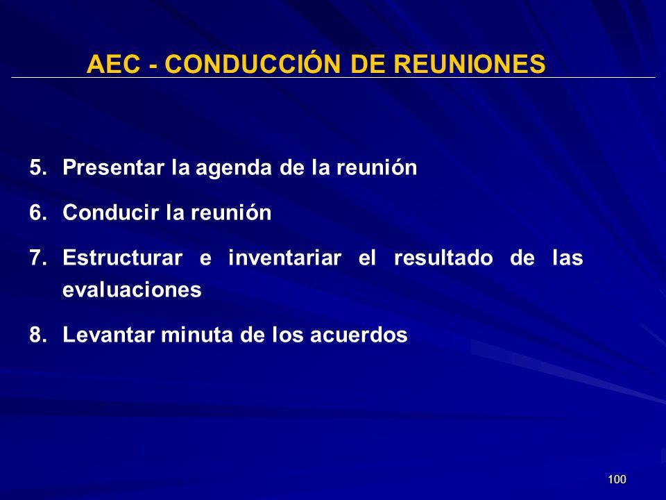 AEC - CONDUCCIÓN DE REUNIONES
