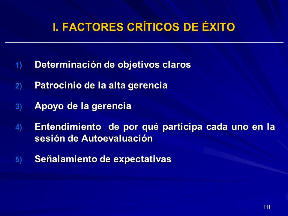 I. FACTORES CRÍTICOS DE ÉXITO