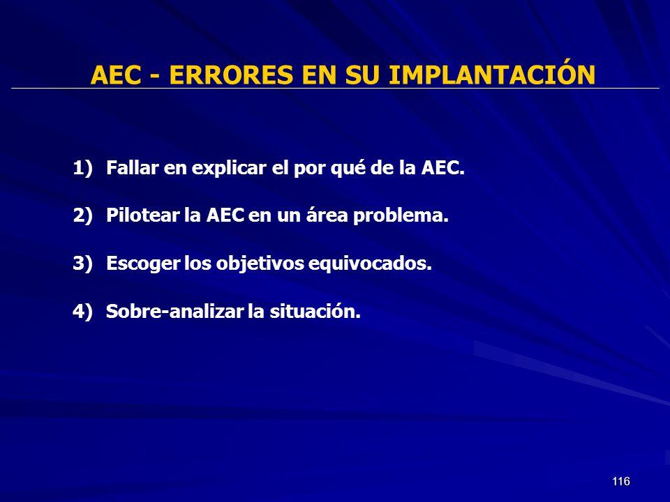 AEC - ERRORES EN SU IMPLANTACIÓN