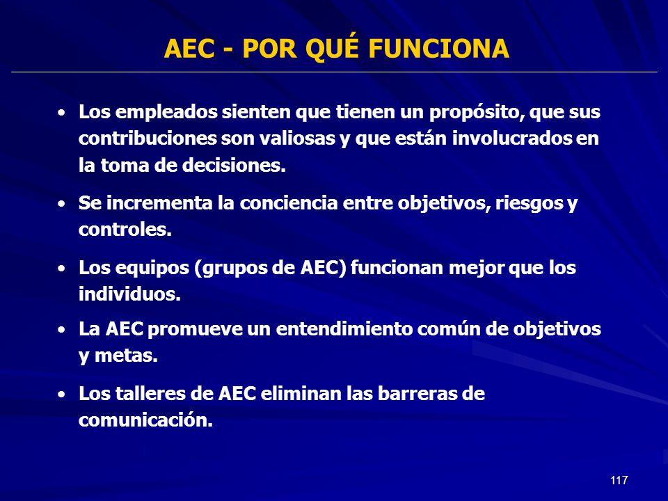 AEC - POR QUÉ FUNCIONA