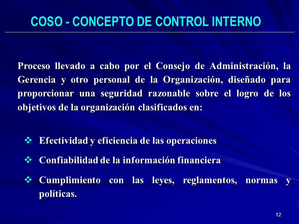COSO - CONCEPTO DE CONTROL INTERNO