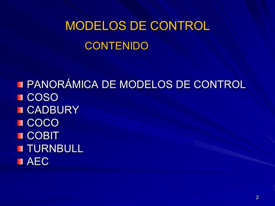 MODELOS DE CONTROL CONTENIDO PANORÁMICA DE MODELOS DE CONTROL COSO
