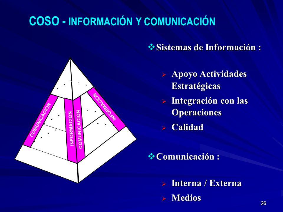 COSO - INFORMACIÓN Y COMUNICACIÓN