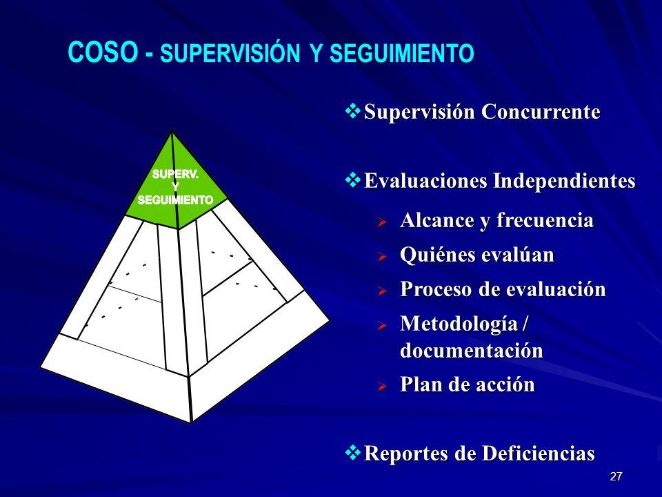COSO - SUPERVISIÓN Y SEGUIMIENTO