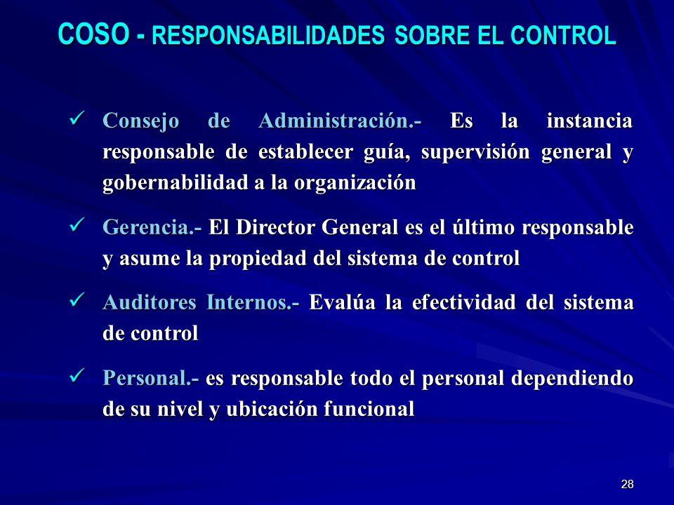COSO - RESPONSABILIDADES SOBRE EL CONTROL