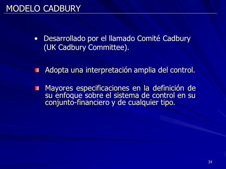 MODELO CADBURY Desarrollado por el llamado Comité Cadbury (UK Cadbury Committee). Adopta una interpretación amplia del control.