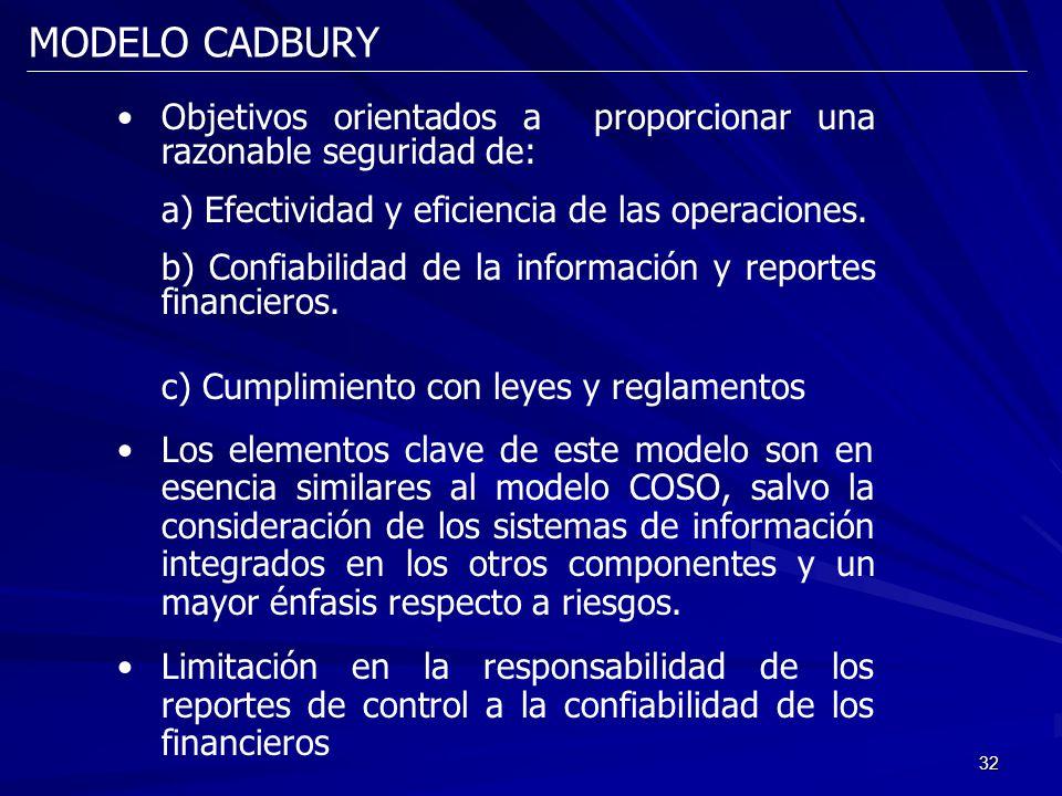 MODELO CADBURY Objetivos orientados a proporcionar una razonable seguridad de: a) Efectividad y eficiencia de las operaciones.