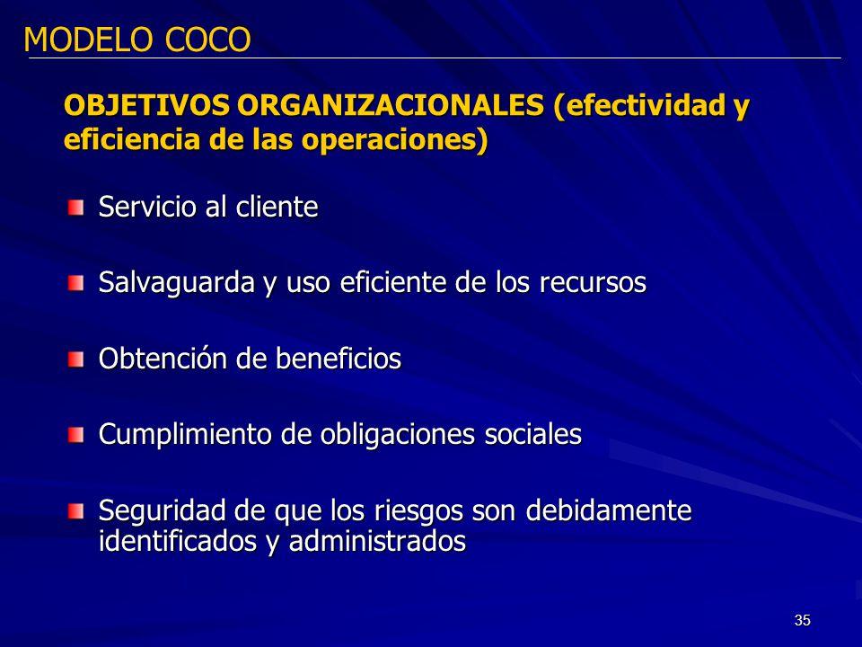 MODELO COCO OBJETIVOS ORGANIZACIONALES (efectividad y eficiencia de las operaciones) Servicio al cliente.