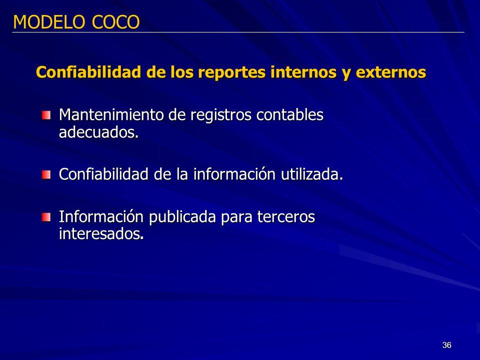 Confiabilidad de los reportes internos y externos