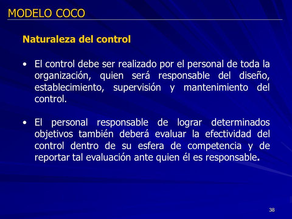 MODELO COCO Naturaleza del control
