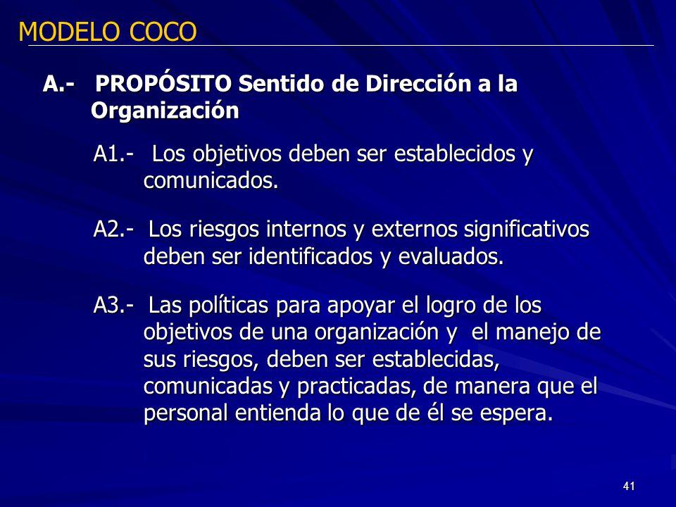 A.- PROPÓSITO Sentido de Dirección a la Organización
