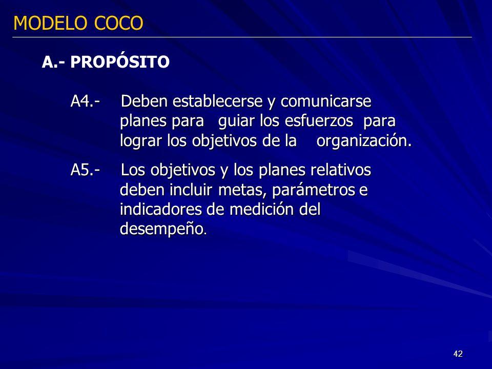 MODELO COCO A.- PROPÓSITO