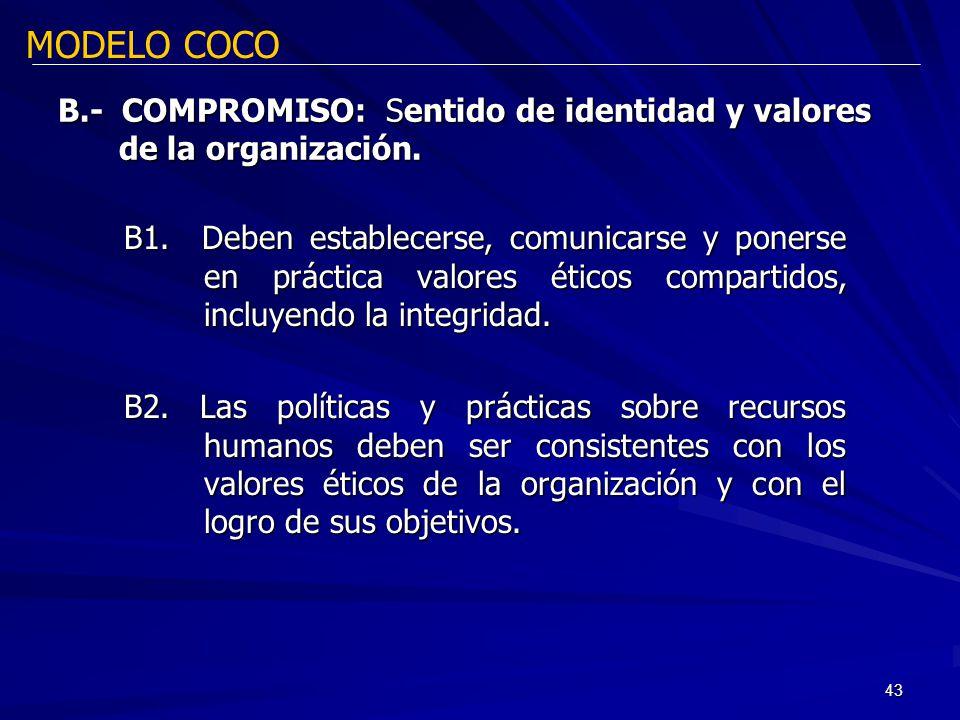 B.- COMPROMISO: Sentido de identidad y valores de la organización.