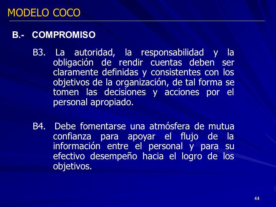 MODELO COCO B.- COMPROMISO