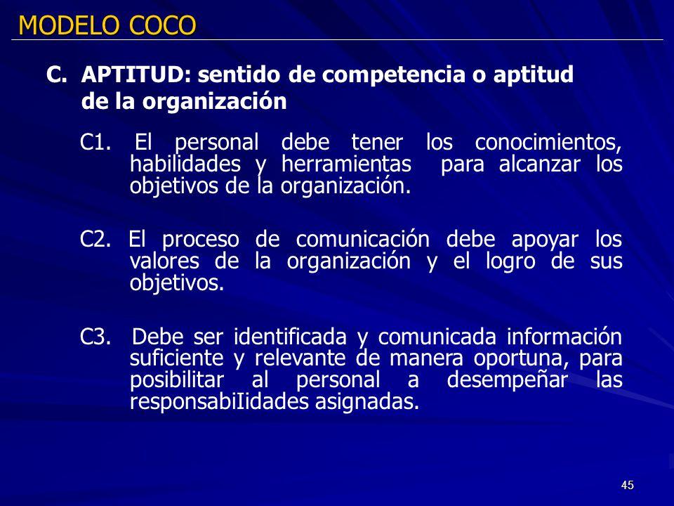 MODELO COCO C. APTITUD: sentido de competencia o aptitud de la organización.