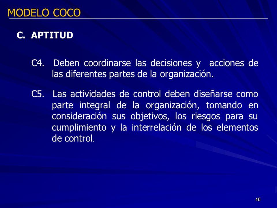 MODELO COCO C. APTITUD. C4. Deben coordinarse las decisiones y acciones de las diferentes partes de la organización.